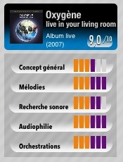 Oxygene live in your living room
